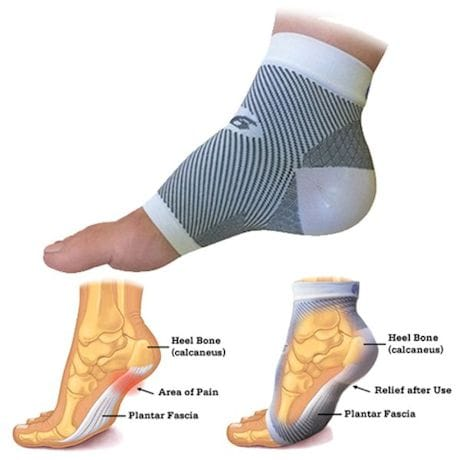 FS6 Foot Sleeves with Compression for Plantar Fasciitis Relief