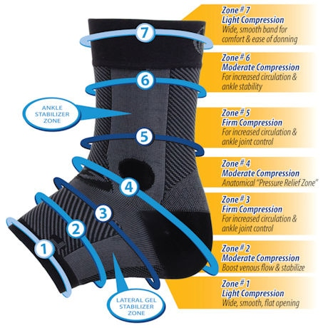 AF7™ Ankle Bracing Sleeve
