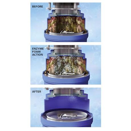 Sani 360°™ Garbage Disposal Cleaner/Deodorizer