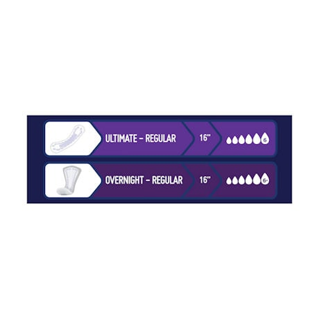 Prevail® Ultimate Bladder Control Pads