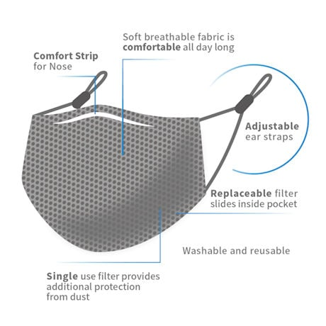 Reusable Mask with Replacement Filter