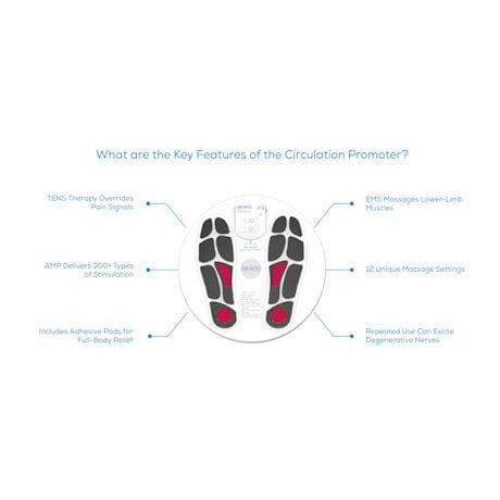 Dr. Ho's Circulation Promoter
