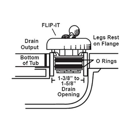 Flip-It Replacement Tub Stoppers