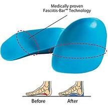 Htp™ Heel Seats™